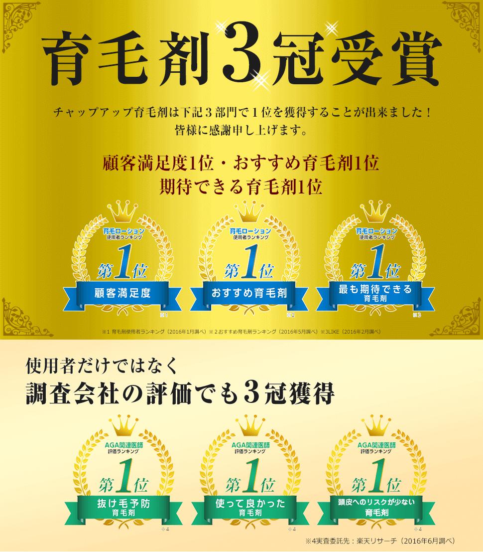 育毛剤3冠受賞