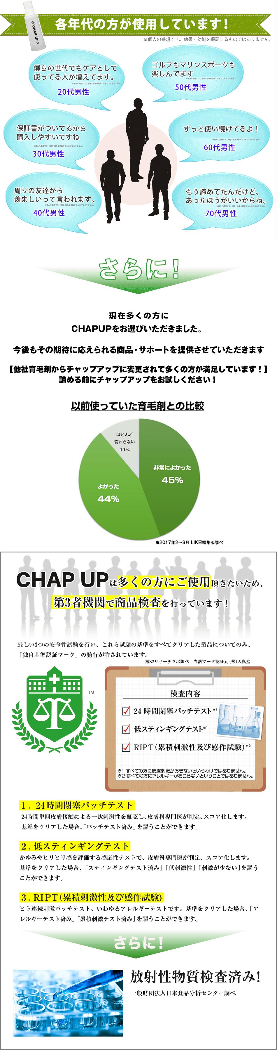 チャップアップ(CHAP UP)yahooショピングで1位を獲得